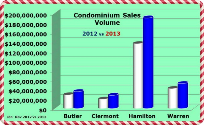 Homes for sale Cincinnati Ohio-Cincinnati Real Estate
